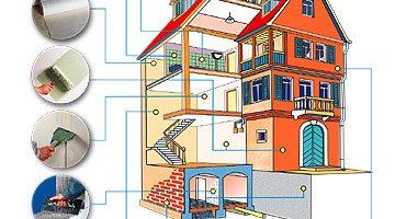 materiales de construccion de una casa -arquitectura21